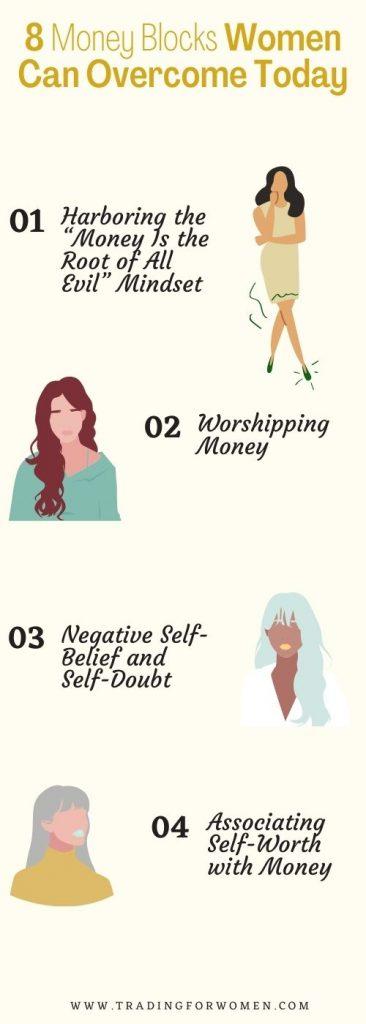Money block - overcome - trading for women blog