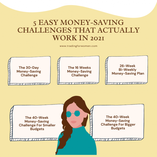 5 easy Money-Saving Challenges That Actually Work